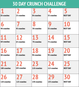 30day-crunch-challenge-chart